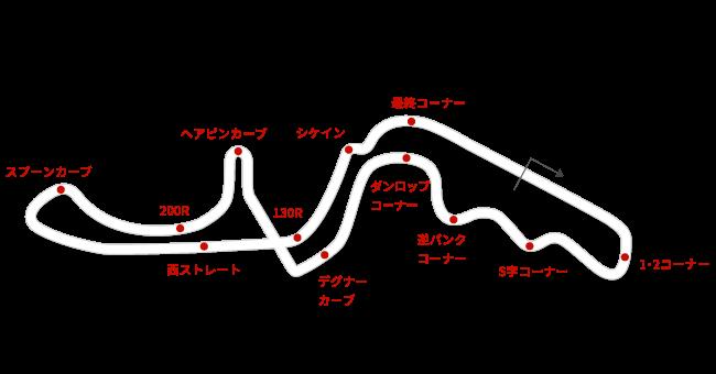 Honda | SUPER GT | 第6戦 in 鈴鹿サーキット