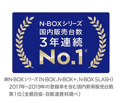 「N-BOX」シリーズが2019年 新車販売台数 第1位を獲得
