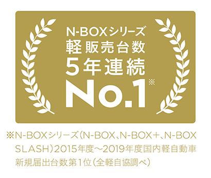 「N-BOX」シリーズが2019年度 新車販売台数 第1位を獲得