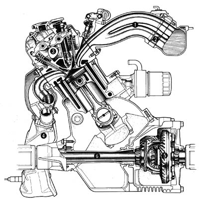 Other Gm Parts further P 0900c15280084a1b besides RepairGuideContent in addition Engine Classification in addition Honda 6 Cylinder Motorcycle Engine. on inline 12 cylinder engine