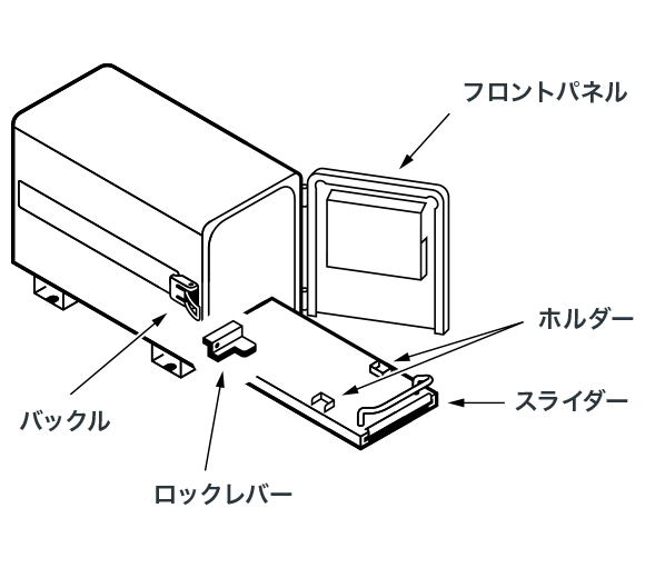 Photo:EU18i用防音ボックス
