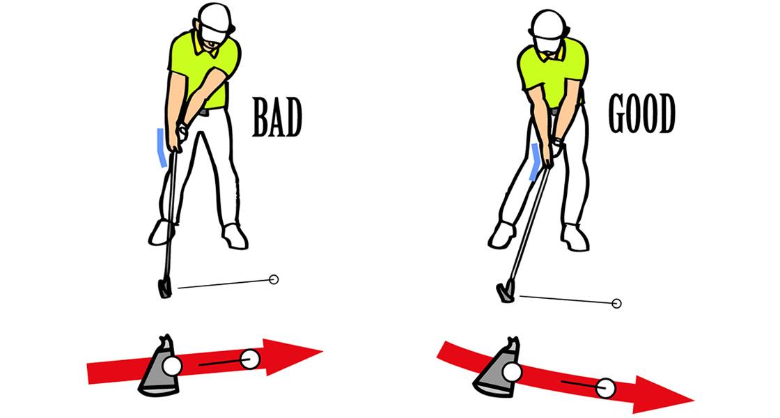 右足の前で打て!」にご用心 - スコアアップにつながるゴルフ理論 ...