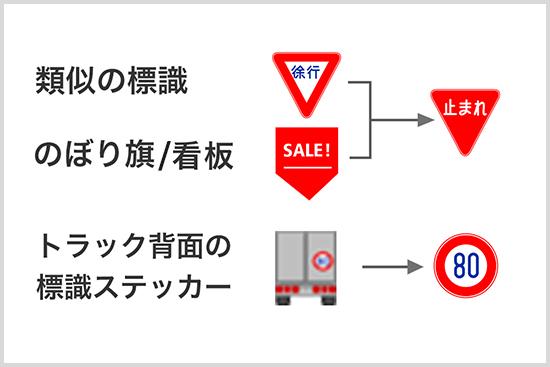 https://www.honda.co.jp/hondasensing/feature/srf/image/pic_notice7.jpg