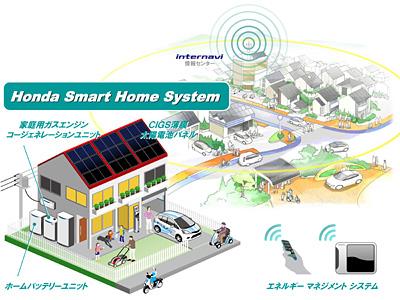 Honda e kizuna project co2 for Smart home architectures