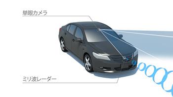 Honda Ņ�進の安全運転支援システム「honda Sensing(ホンダ Â�ンシング)」を発表 Ͻ�年内発売の