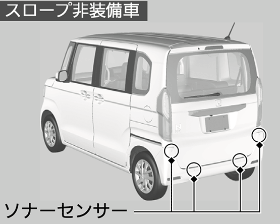 ソナーセンサー   N-BOX/N-BOX Custom 2021   Honda