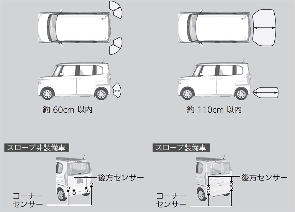 パーキングセンサーシステム   N-BOX/N-BOX Custom 2021   Honda