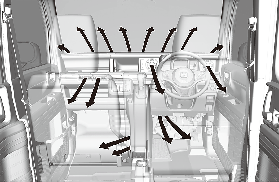 エアコンの吹き出し口   N-VAN 2019   Honda