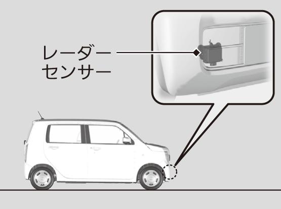 レーダーセンサー   N-WGN 2020   Honda