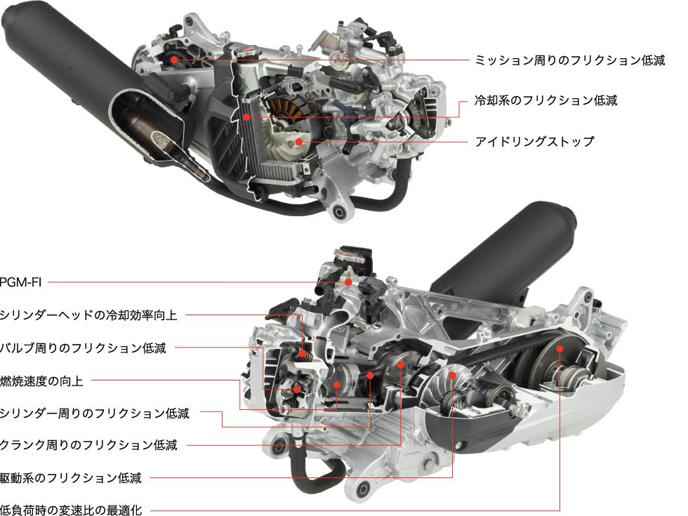 Honda | Technology | eSP